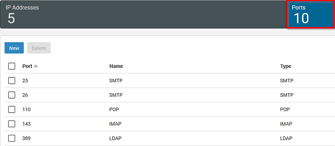 SmarterMail_Bindings_Ports_List