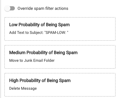Default Spam Actions