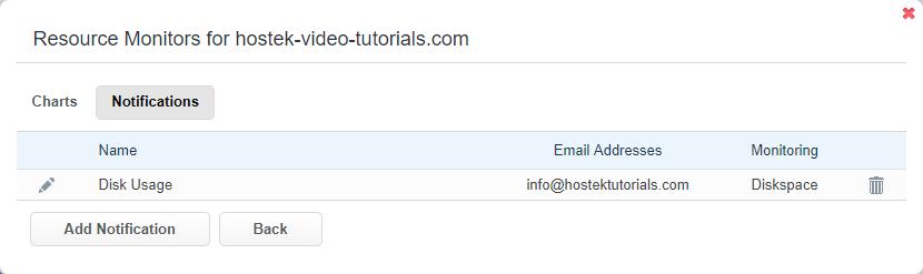 servermanager-resourcemonitor-editnotif