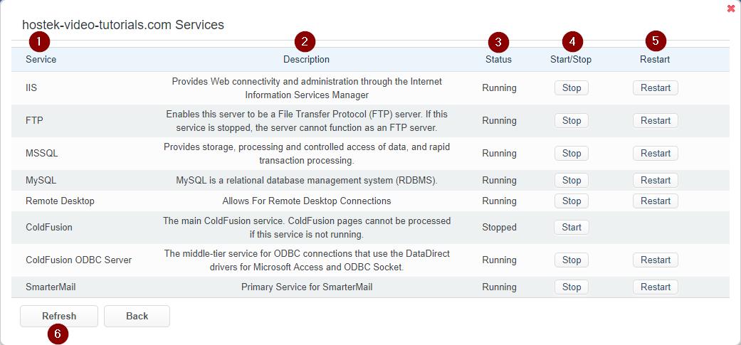 servermanager-servicemanager-list
